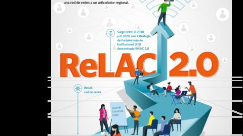 """Gestión del cambio hacia una ReLAC 2.0: """"Recuperando el legado, construyendo el futuro"""""""