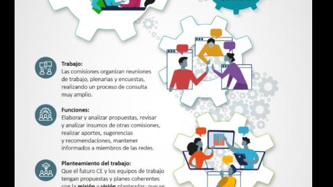 El Comité Ejecutivo de Transición – CET: un paso más hacia la coconstrucción de la ReLAC 2.0